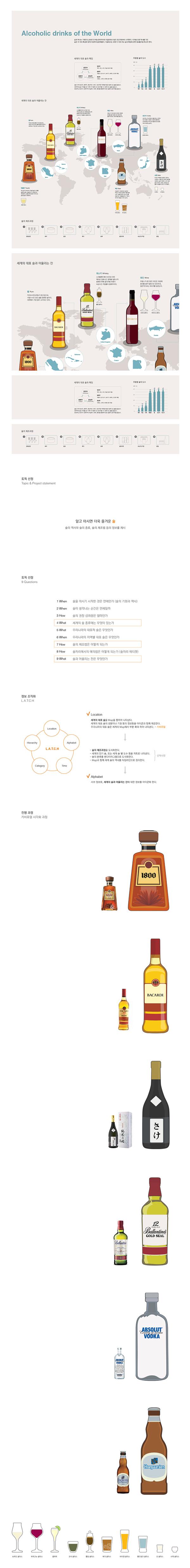 류혜수│ Information Design 2014│ Dept. of Digital Media Design │#hicoda │hicoda.hongik.ac.kr