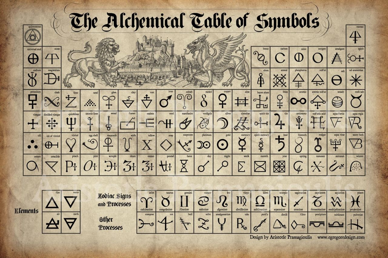 """thegoblinmarketofficial: """" egregoredesign: """" egregoredesign: """" Did you like my Hecate Design or the Alchemical Table of Symbols? Well here's a chance to save a couple bucks. Want to pick it up as a..."""
