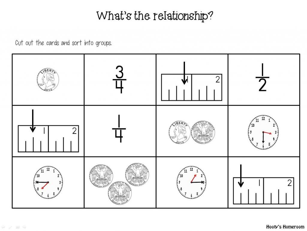 Hooty S Homeroom Fractional Relationships Good Problem To Solve For Students Instead Of Just
