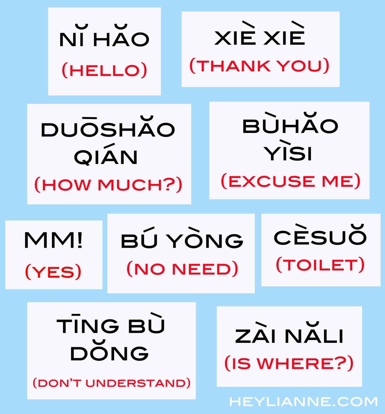 Basics In Chinese