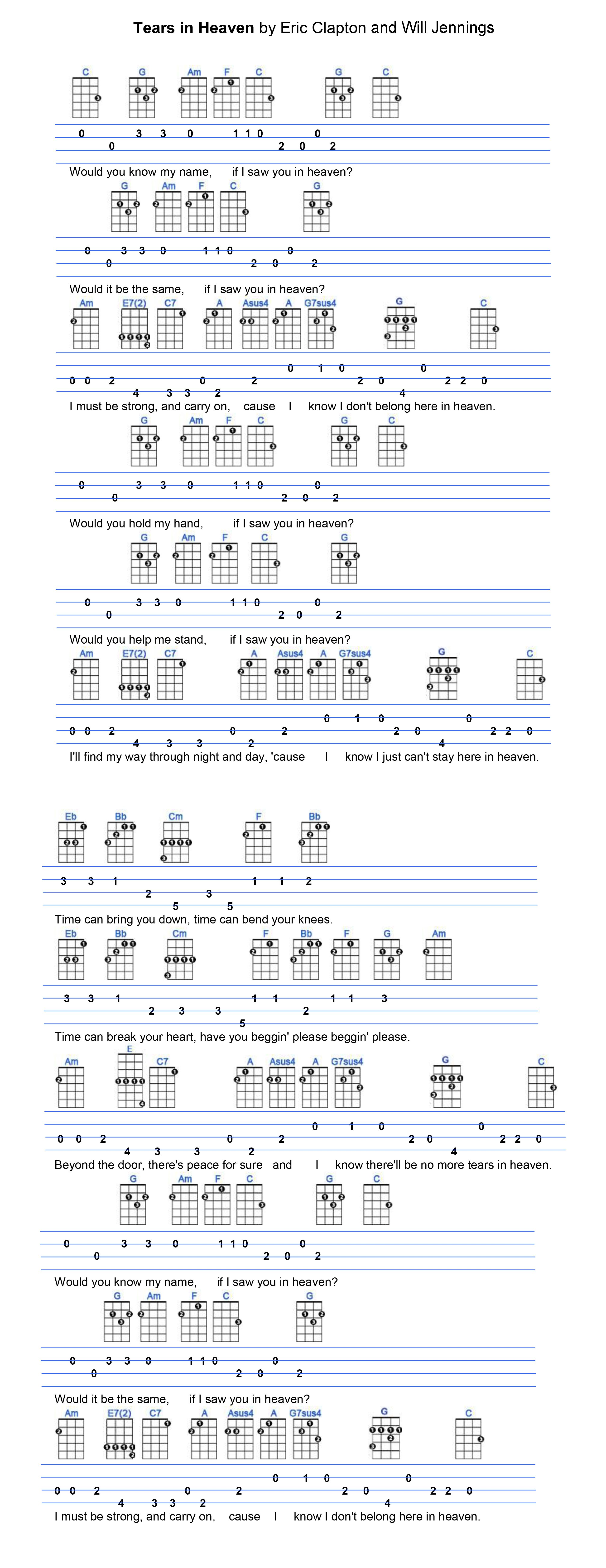 Pin by Ronnie Joseph on Guitar | Ukulele chords songs