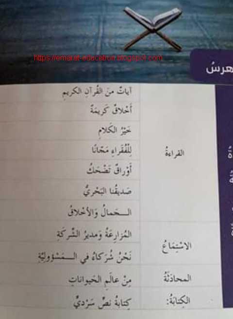 كتاب اللغة العربية للصف السادس الفصل الدراسى الثانى 2020 الامارات Math Education Books
