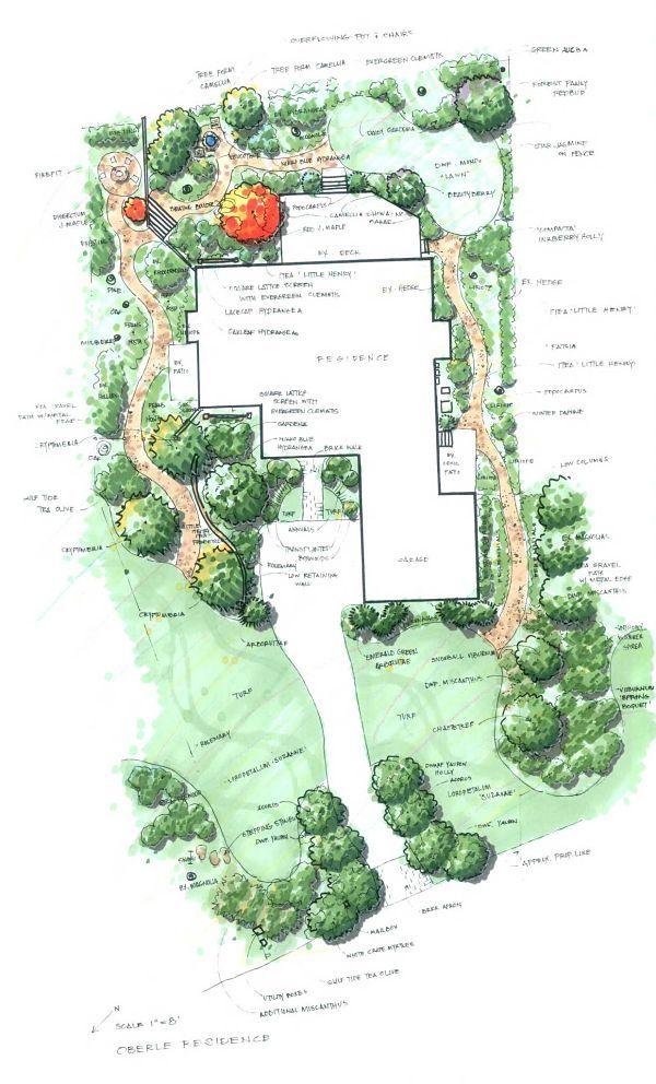Atlanta landscaping plans botanica atlanta landscape design build maintain our landscaping for Residential landscape design plan