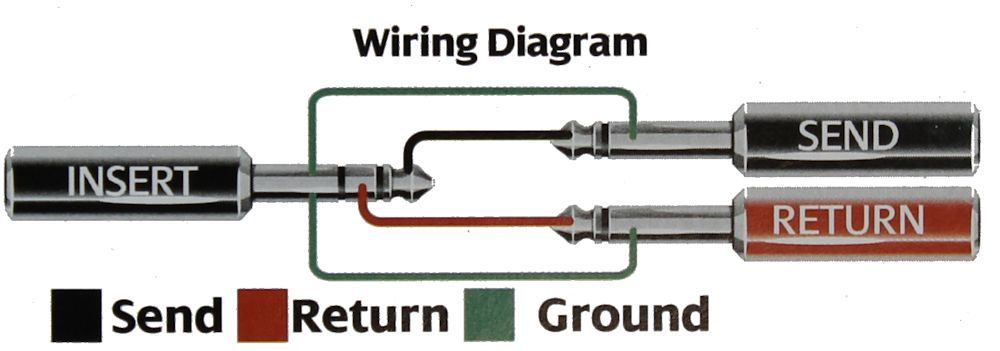 wiring diagram for 1 4 inch insert cable google search cables rh pinterest com xlr insert cable wiring diagram