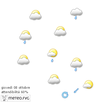 meteo.fvg - Osservatorio meteorologico regionale del FVG