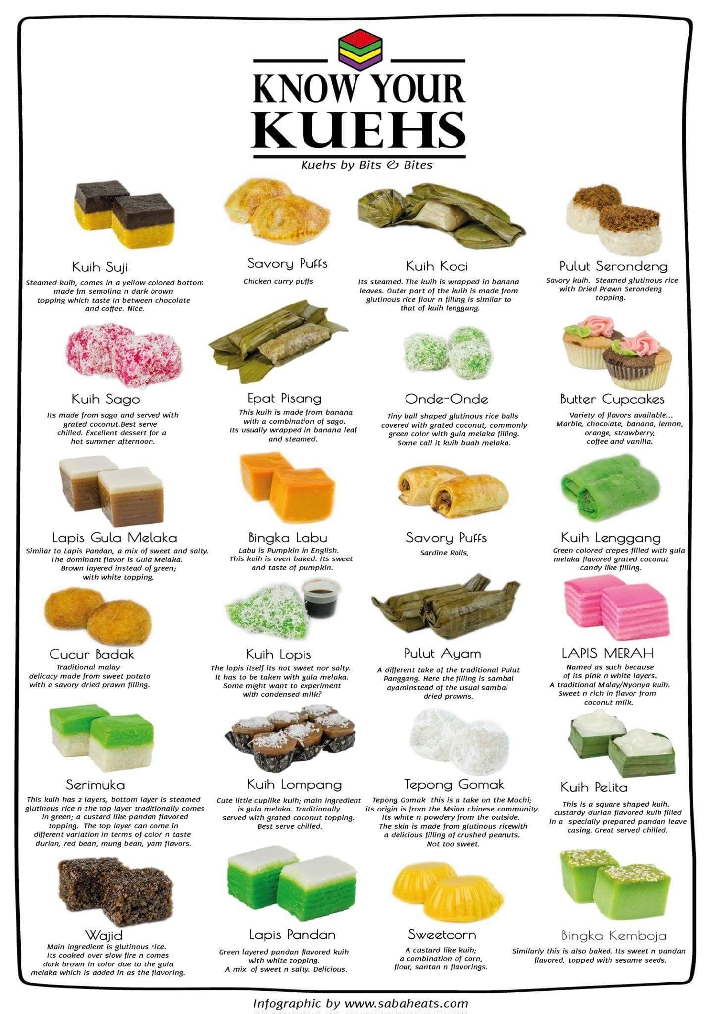 Malay Kuih Nyonya Food Malaysian Food Desserts Food Illustrations