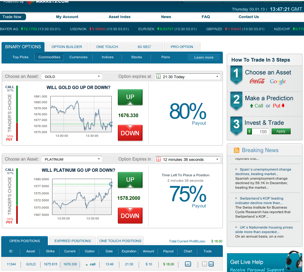 Easy binary options trading strategy forum