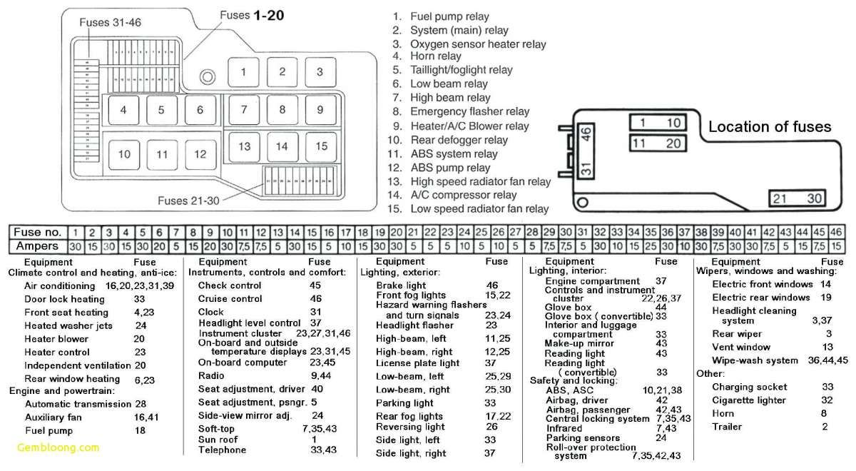 17 Bmw E36 M3 Engine Wiring Diagram Engine Diagram Wiringg Net Bmw E46 Bmw Alternator