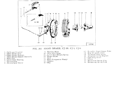 Resultado de imagen de free repair manual jeep CJ3B (con