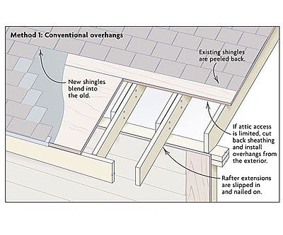 Adding Roof Overhangs Roof Overhang Building A House Roofing