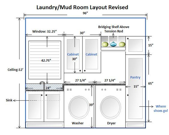 Laundry Room Design Ideas Layouts Here S A Portfolio Of Our New Elements