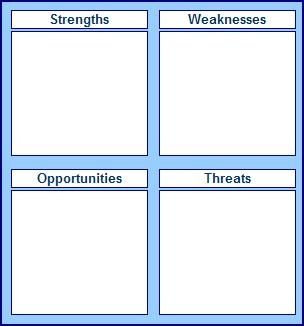 Swot Analysis For Foundation Students  BusinessesIdeasResources