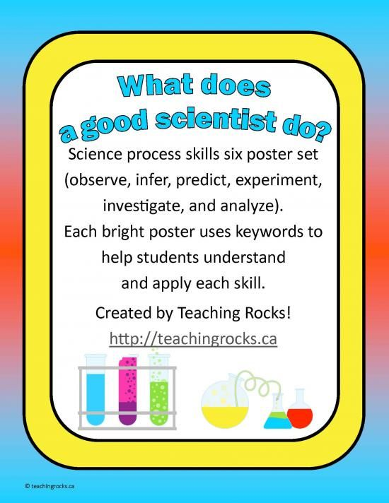 what does a good scientist do six poster set to explain science process skills product from. Black Bedroom Furniture Sets. Home Design Ideas