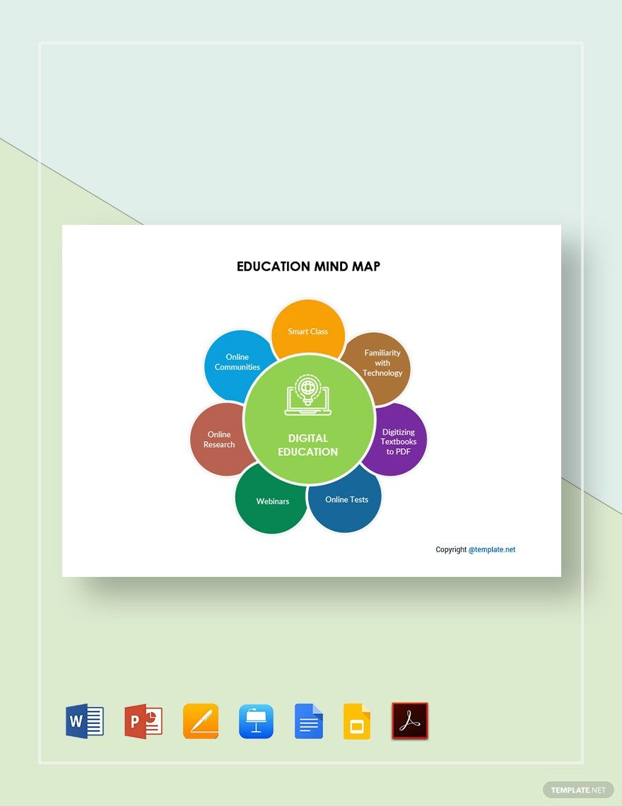 Free Simple Education Mind Map Template Pdf Word Doc Apple Mac Pages Google Docs Powerpoint Ppt Apple Mac Keynote Google Slides Mind Map Mind Map Template Mind Map Examples