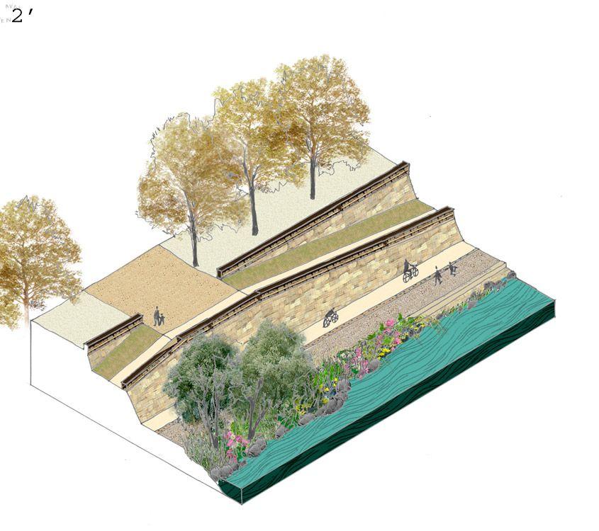 rhone river banks in situ architectes paysagistes lyon r dano fran a 2003 2005. Black Bedroom Furniture Sets. Home Design Ideas