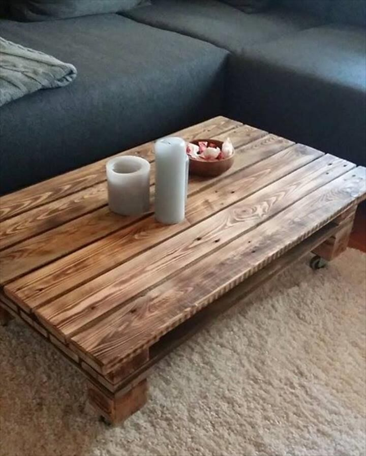 Simple but sturdy pallet coffee table 150 wonderful for Easy coffee table ideas