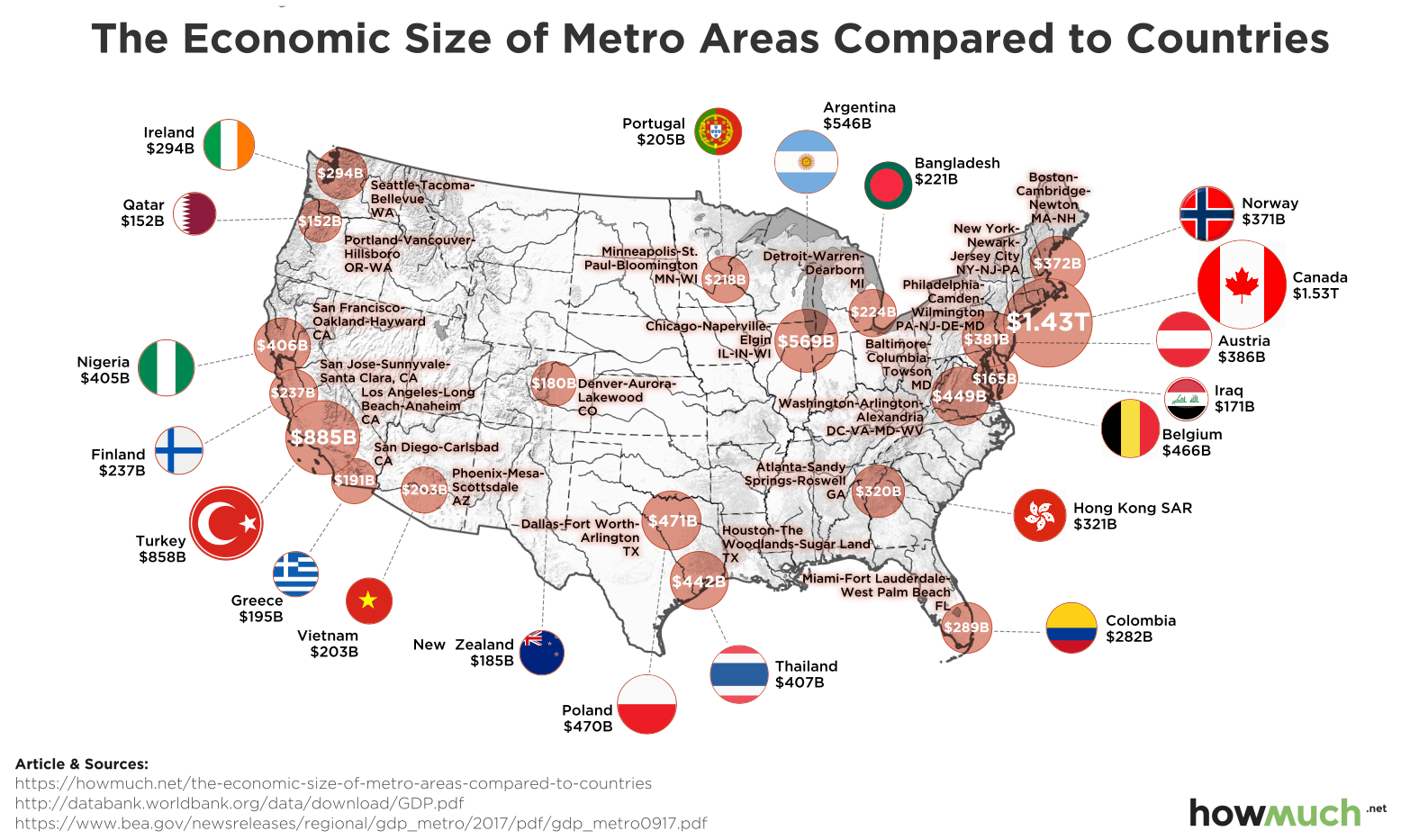 You might be surprised to find out how the economies of american you might be surprised to find out how the economies of american cities compare to entire countries gumiabroncs Gallery
