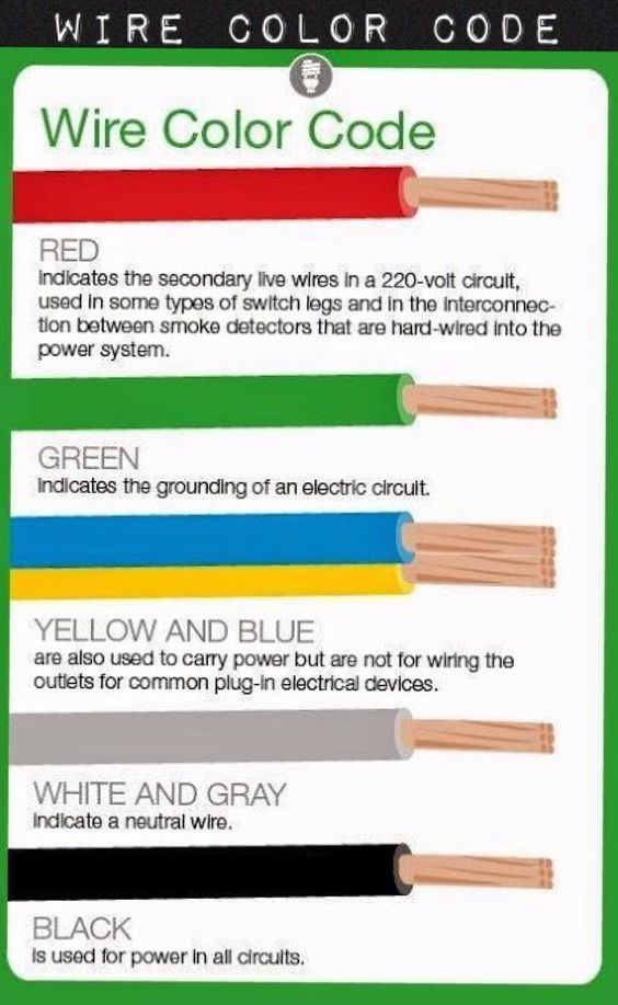 Wire cover colors! For more great home improvement tips visit http ...