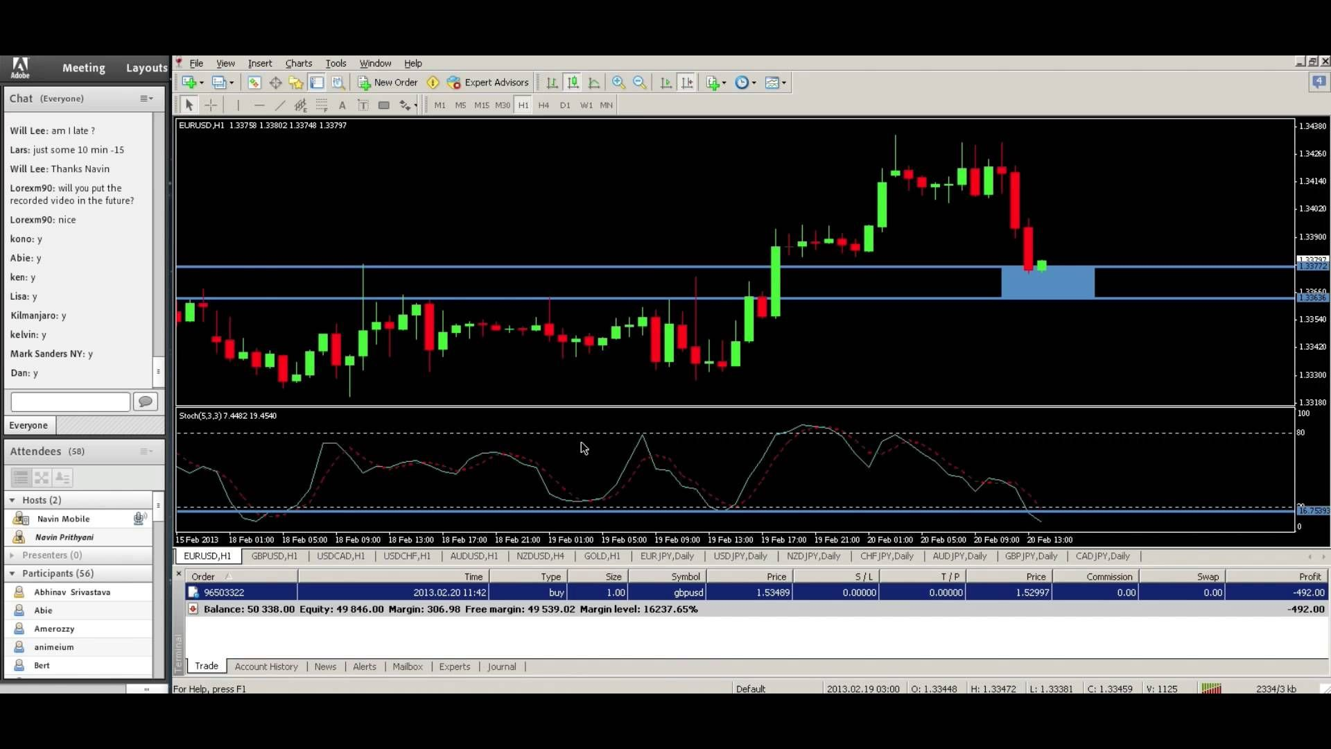 Support And Resistance Trading For Beginners Audio Music