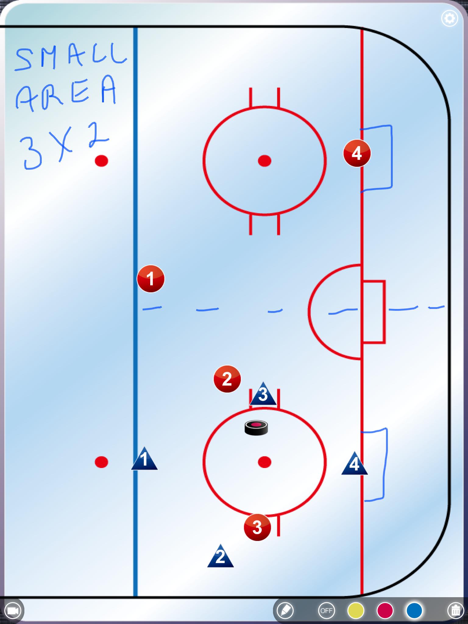 Small Area Game 3 Vs 2 2 Gardiens Hockey Drills Hockey Drills