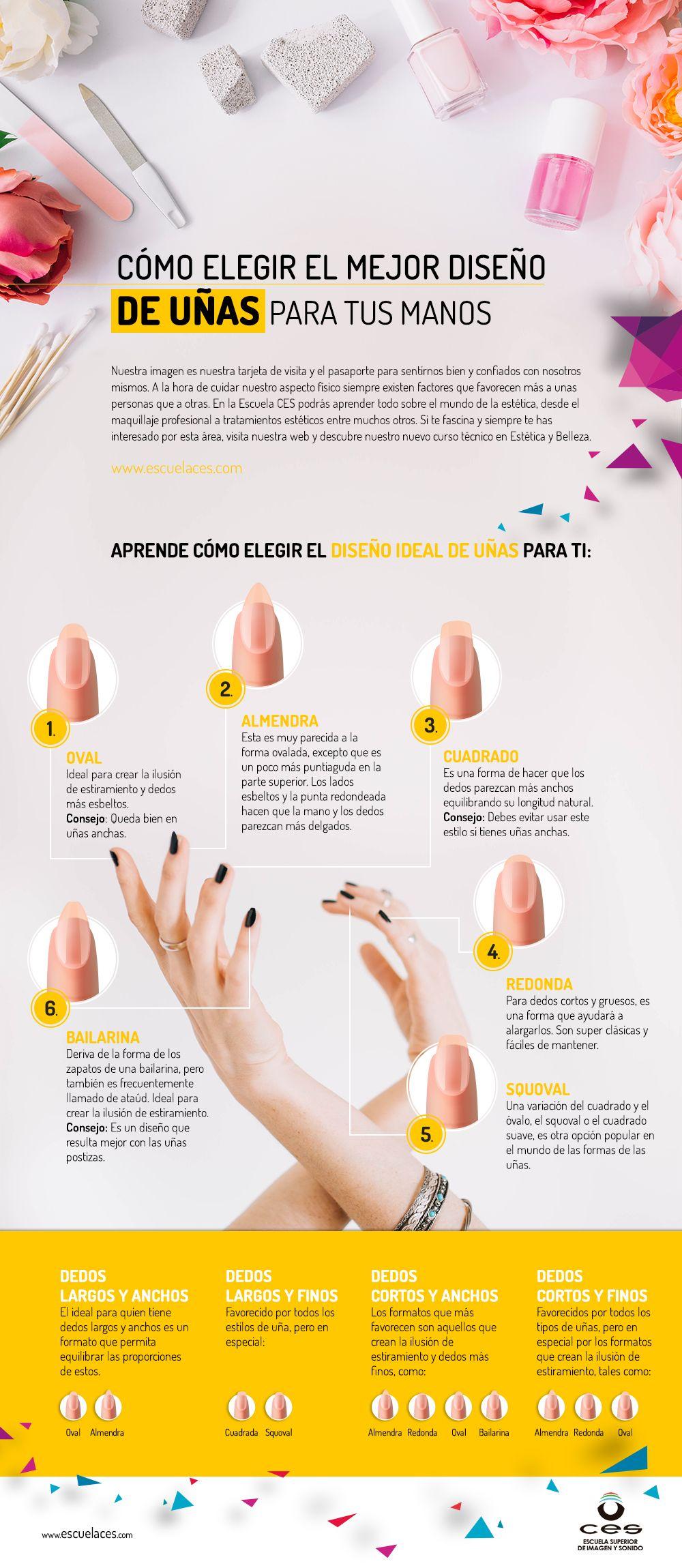 Cómo conseguir las uñas perfectas paso a paso