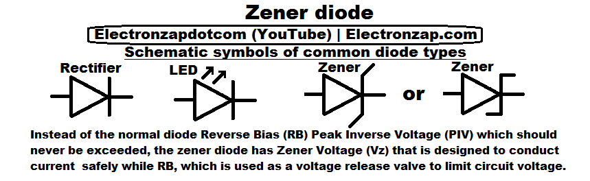 Rectifier, LED and Zener diode schematic symbols | Electronics ...