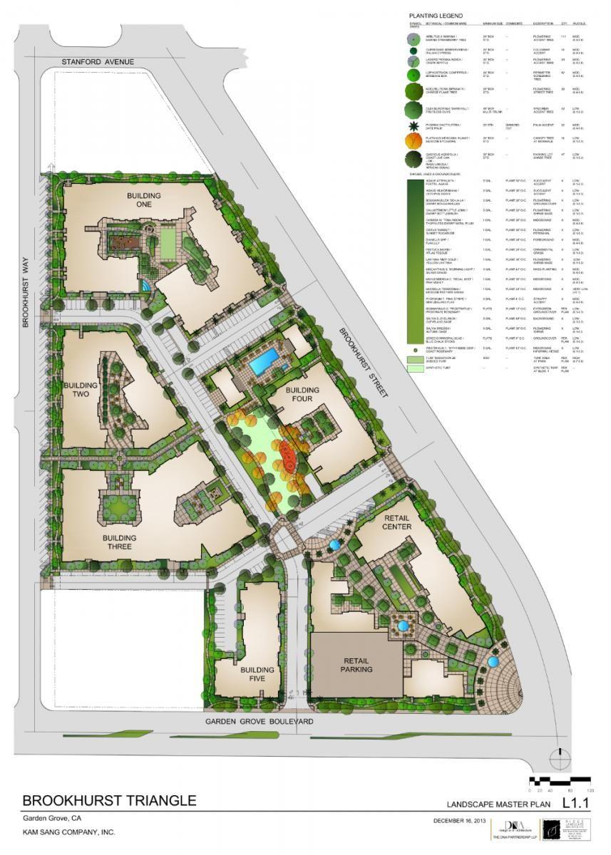 Residential Master Plan Mixed Use Development Google Search Urban Design Plan Urban Planning Mixed Use Development