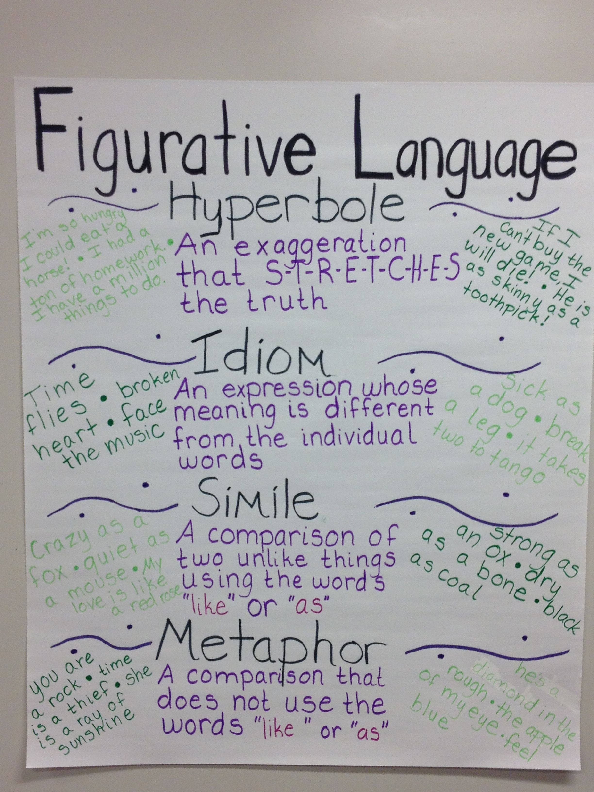 My Figurative Language Anchor Chart I Got The Design From