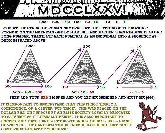 Illuminati Symbols Luciferian Illuminati 666 Pyramid Symbolism