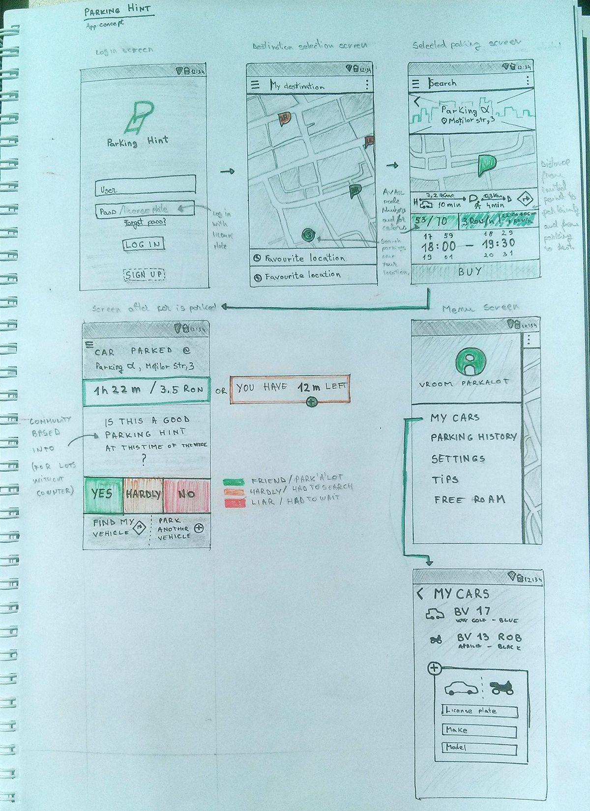Community based parking app concept | parking apps | Pinterest | App