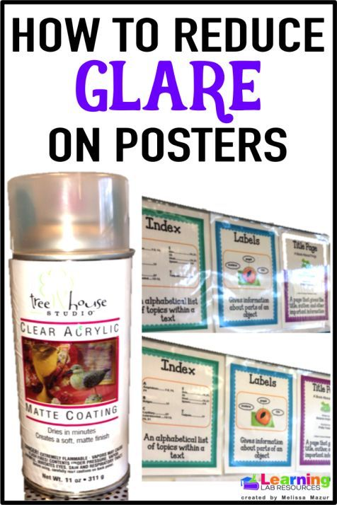 How To Reduce Poster Glare Teaching Classroom Classroom Posters Elementary Classroom
