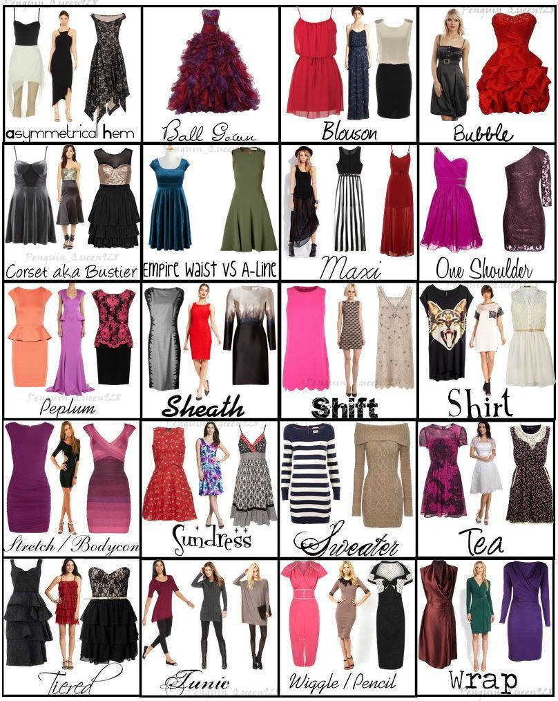 Wedding Dress Types ebay dress types chart different of dresses and chart