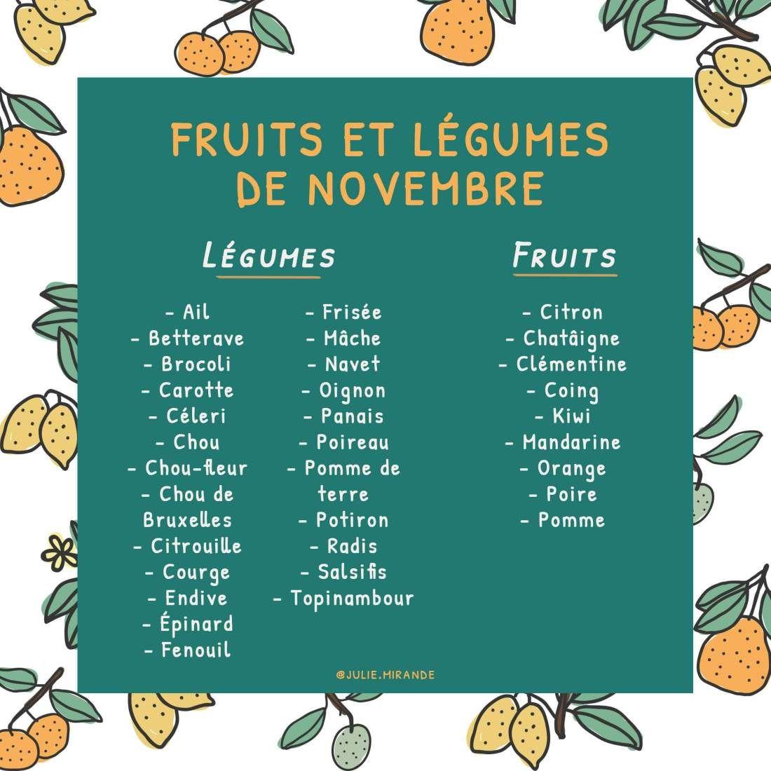 Calendriers des fruits et légumes de saison