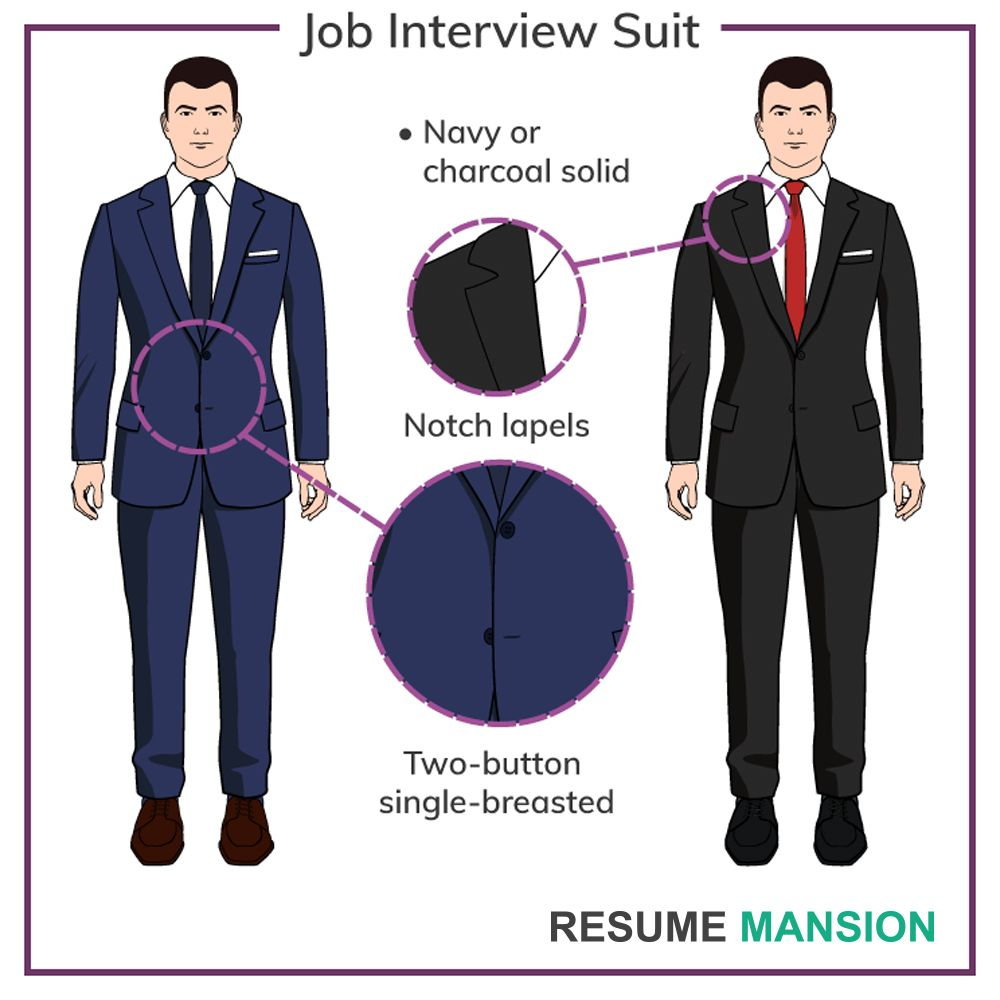 Drive your life towards success interview outfit men