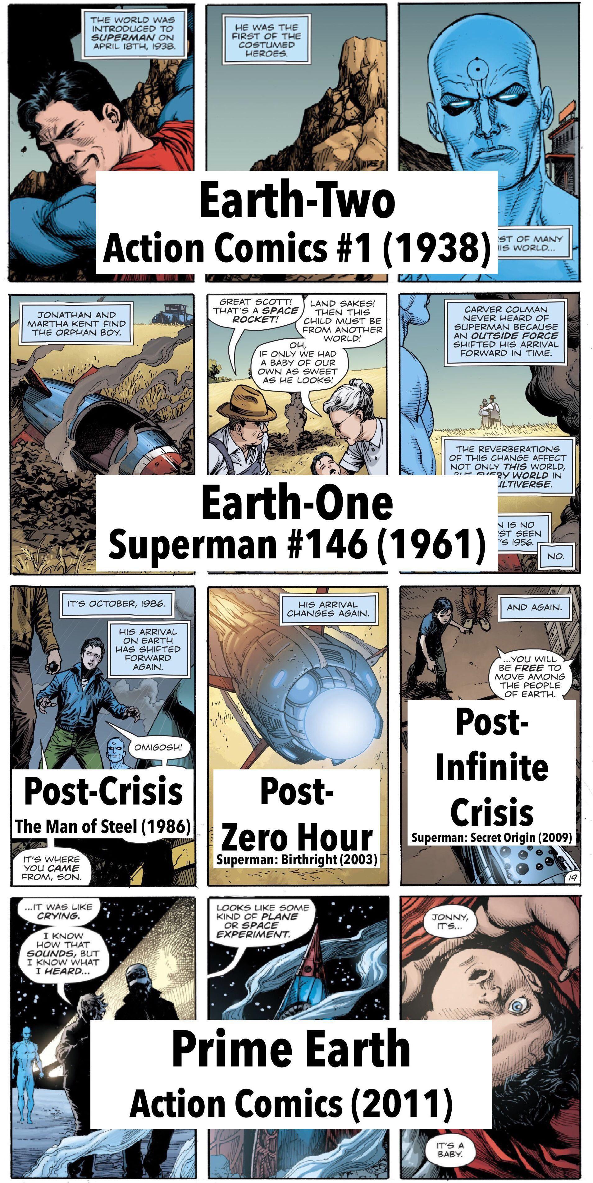 Comics Excerpt Spoilers Doomsday Clock 10 Timelines Doomsday