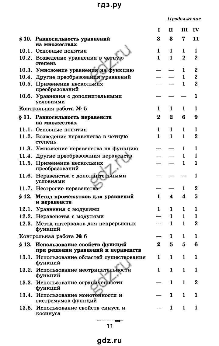 Молодежные беологические чемпионат 6 7 классы