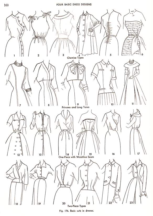 Photo of Friday Freebie of Awesomeness #fashiondesign Practical Dress Design Mabel Erwin …