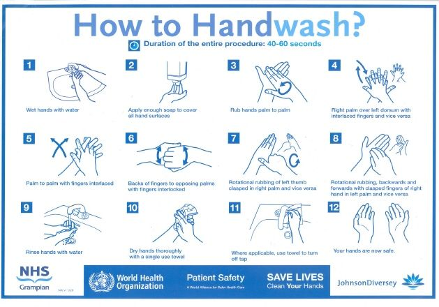 Image Result For Hand Washing Procedure Nhs How To Apply Hand