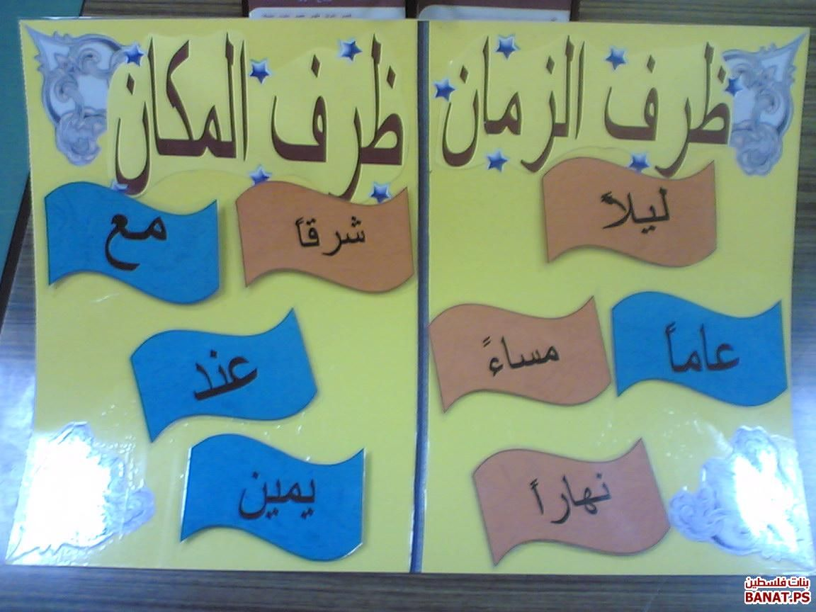 Image Result For بطاقات ظرف الزمان والمكان Learn Arabic Alphabet Learning Arabic Arabic Alphabet