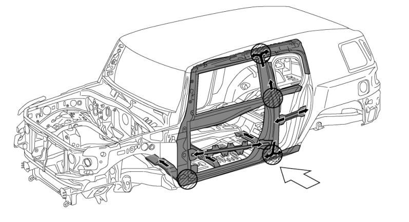 New post (TOYOTA FJ CRUISER BODY COLLISION) has been