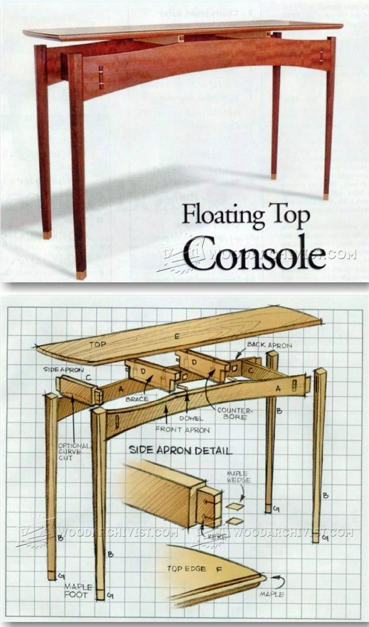 Console Table Plans Furniture Plans And Projects Woodarchivist