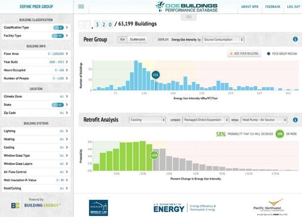 DOE\u0027s Building Performance Database Energy Consumption - define spreadsheet