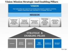 Business framework vision mission strategic and enabling pillars buy predesigned 1114 vision mission strategic and enabling pillars powerpoint presentation powerpoint templates slides ppt graphics and diagrams at toneelgroepblik