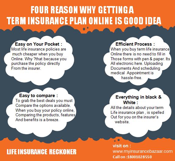 Four Reason Getting Term Insurance Plan Online Is Good Idea