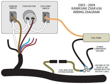 electrical wiring diagram electrical concepts pinterest How To Electrical Wiring Diagrams electrical wiring diagram how to electrical wiring diagrams