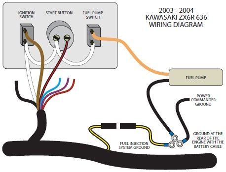 2004 kawasaki zx6r 636 electrical wiring diagram