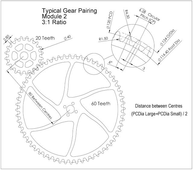 Gear Train design for the wooden clock (With images