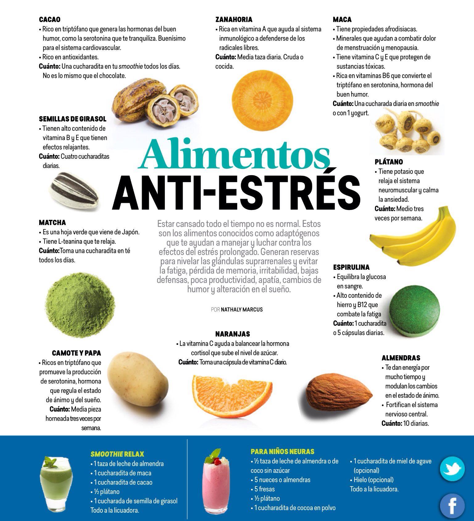 Alimentos anti estr s anti stresss pinterest for Anti projection cuisine