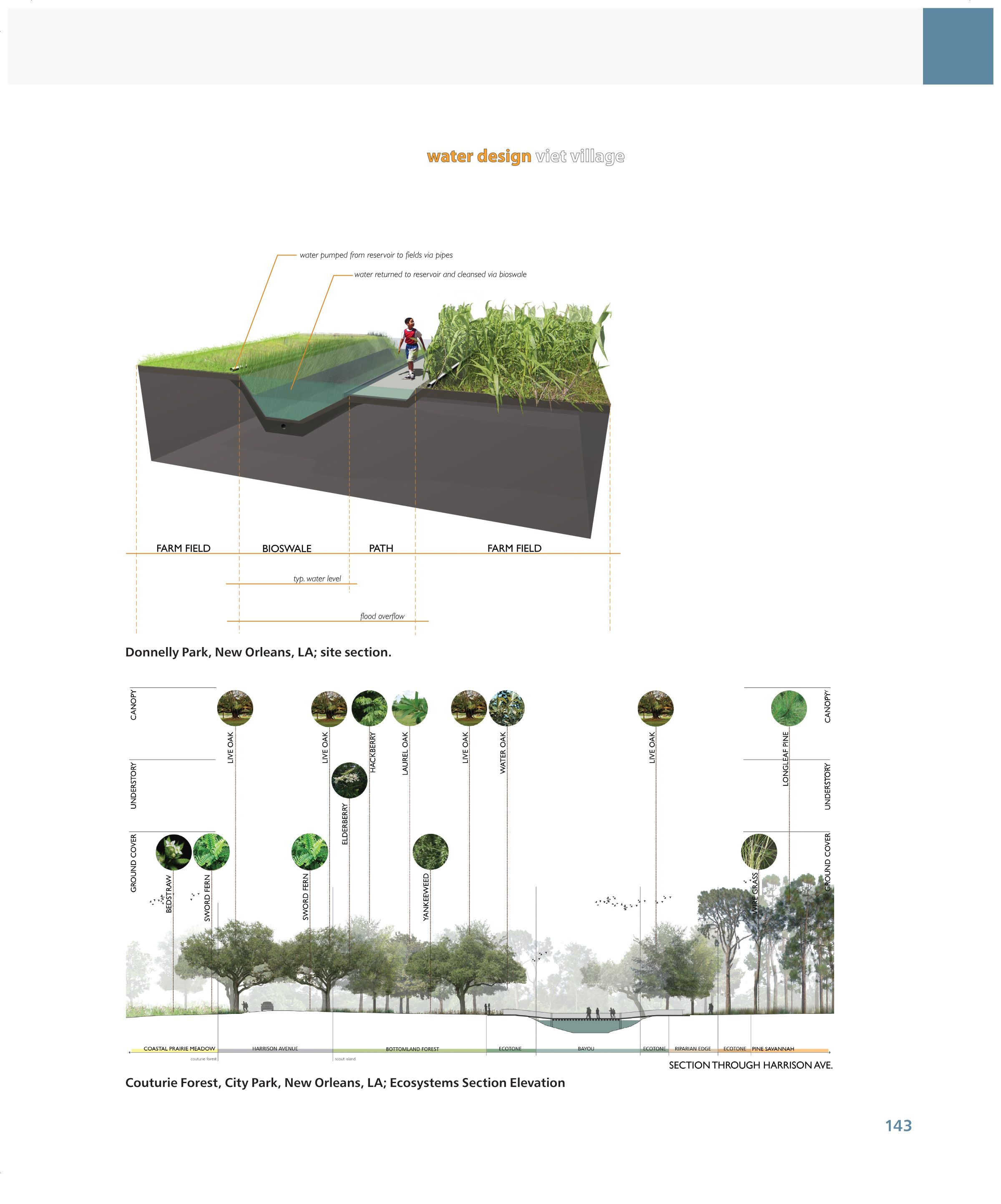 Bradley Cantrell Wes Michaels Couturie Forest City Park New Orleans 20 In 2020 Landscape Architecture Section Landscape Architecture Diagram Architectural Section