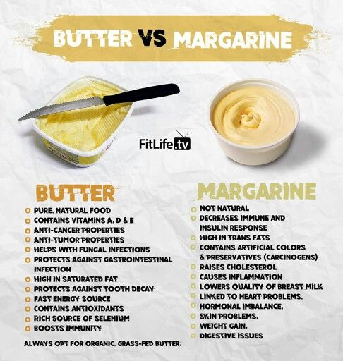 Margarine Vs Butter In Baking Cakes
